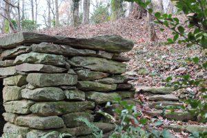 All About Altars – Teach One Reach One